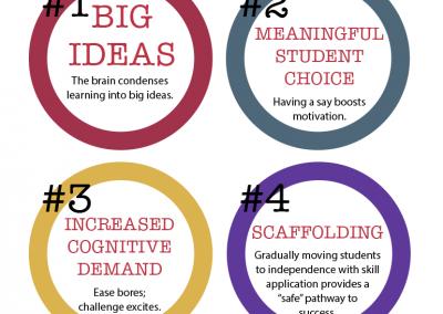 4 Strategies That Spark Curiosity + 3 Things We've Heard in the Last 3 Weeks